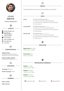 the different cv forms according to your profile blog cv designr